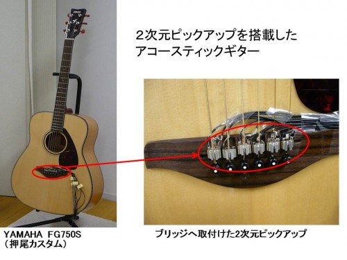 Guitar system with two-dimensional pickups